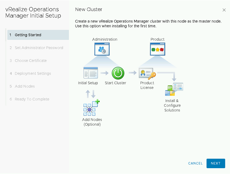 vrealize operations manager 6.5 sizing guidelines